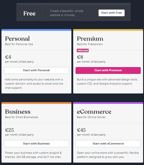 WordPress.com Pricing Plans